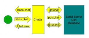 webchat1