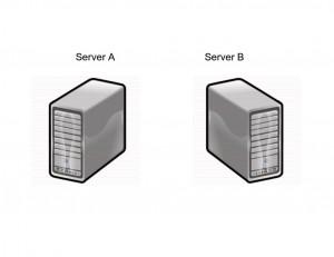 serverAB